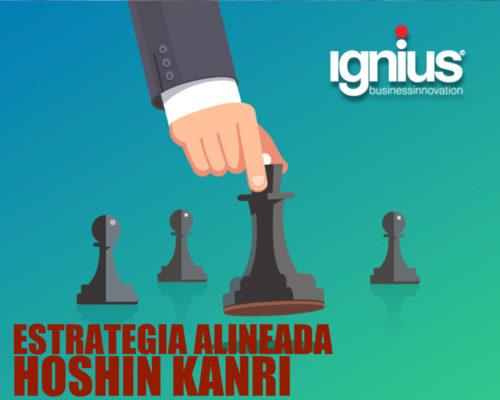 Estrategia Alineada Hoshin Kanri